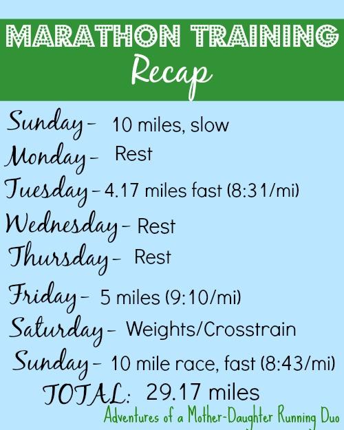 marathon recap