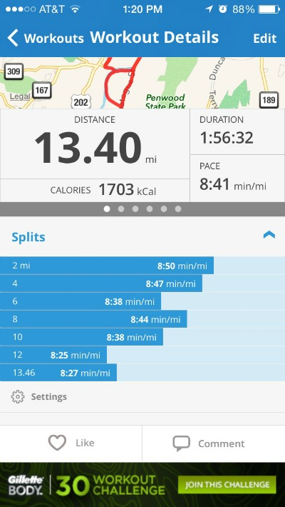 I ended up doing a great job keeping my splits consistent, even speeding up a little towards the end!