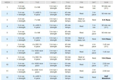 Advanced Half Marathon Plan